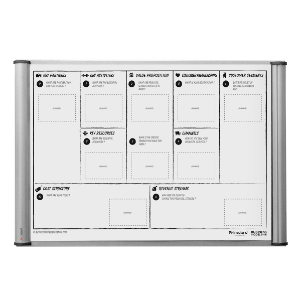TemplatePad Business Model Canvas - English